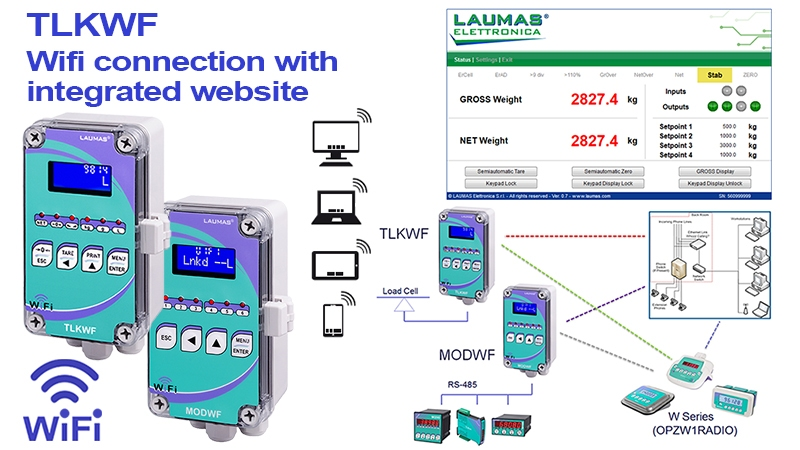WiFi Weight Transmitters and Transceivers